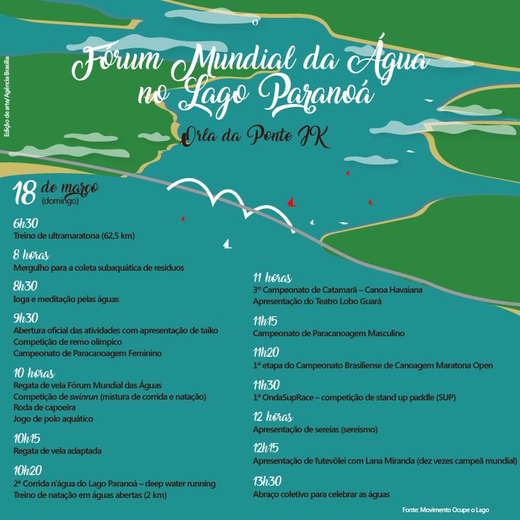 Abertura-forum-mundiual-da-agua-Agencia-Brasilia